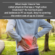 high-level-care-for-low-back-pain